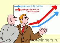 Повышение эффективности работы